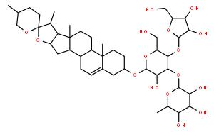 重楼皂苷 II