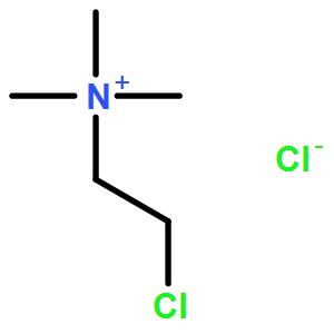 Chlormequat